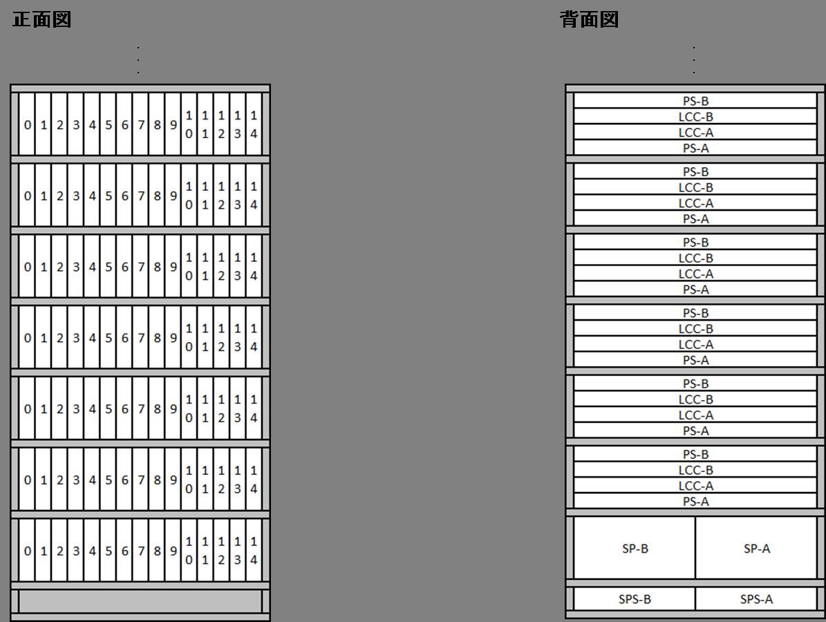 VNX-components.png