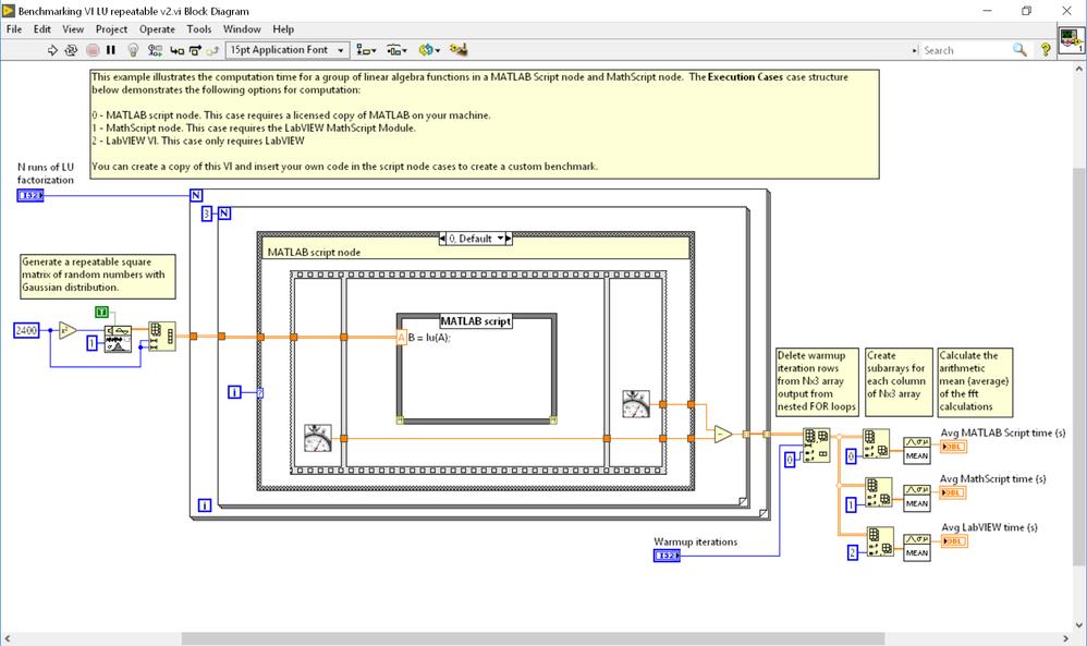 Screenshot for LU example benchmark