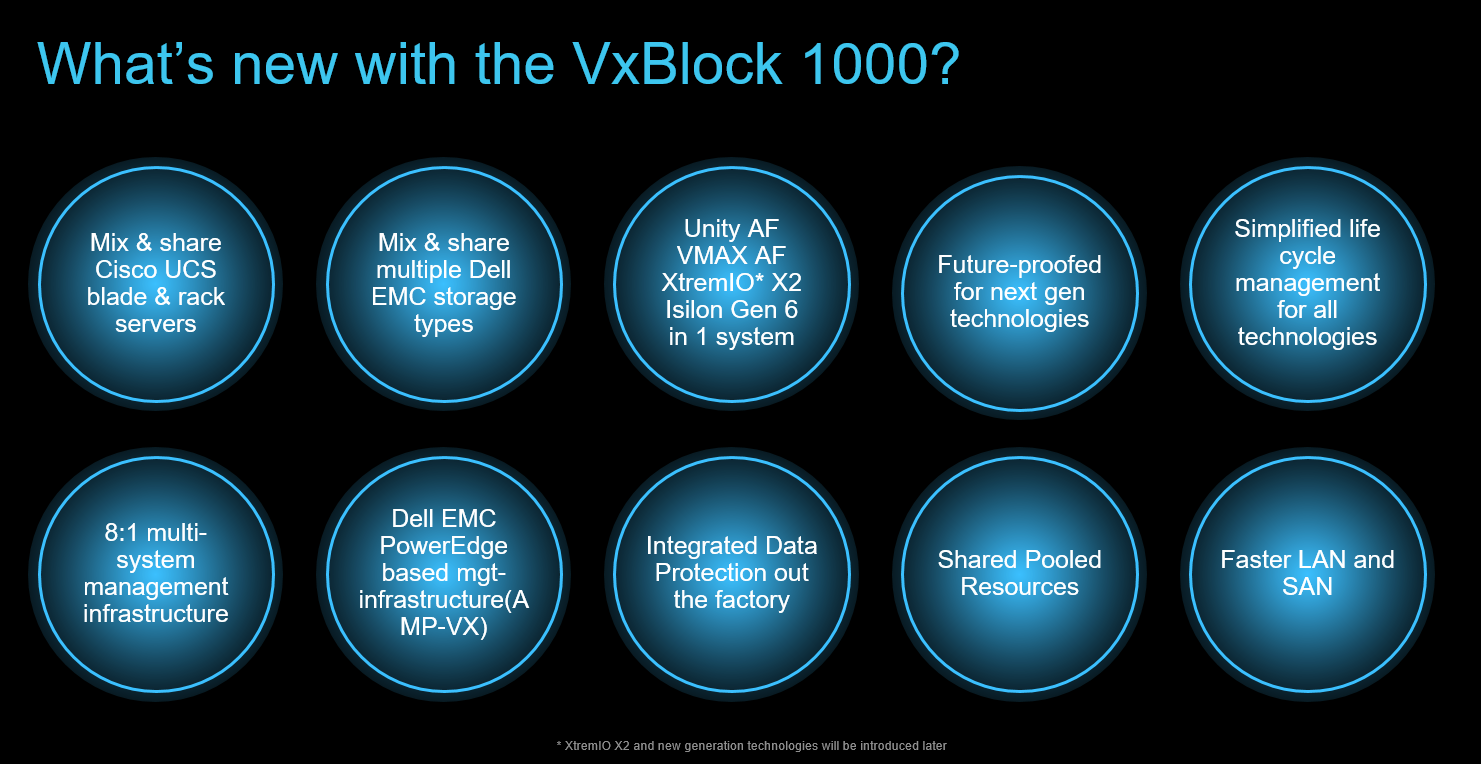 VxB1000 whats new.png