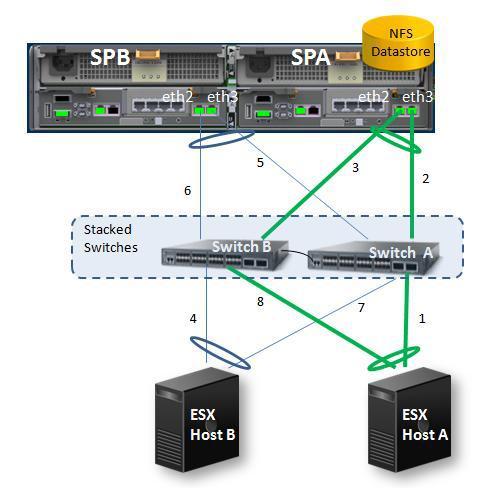 HA configuration for NFS storage.JPG.jpg