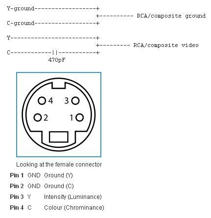 [SCHEMATICS_4UK]  How to view home graphics from computer to TV ? - Dell Community | Vga To S Video Cable Wiring Diagram |  | Dell