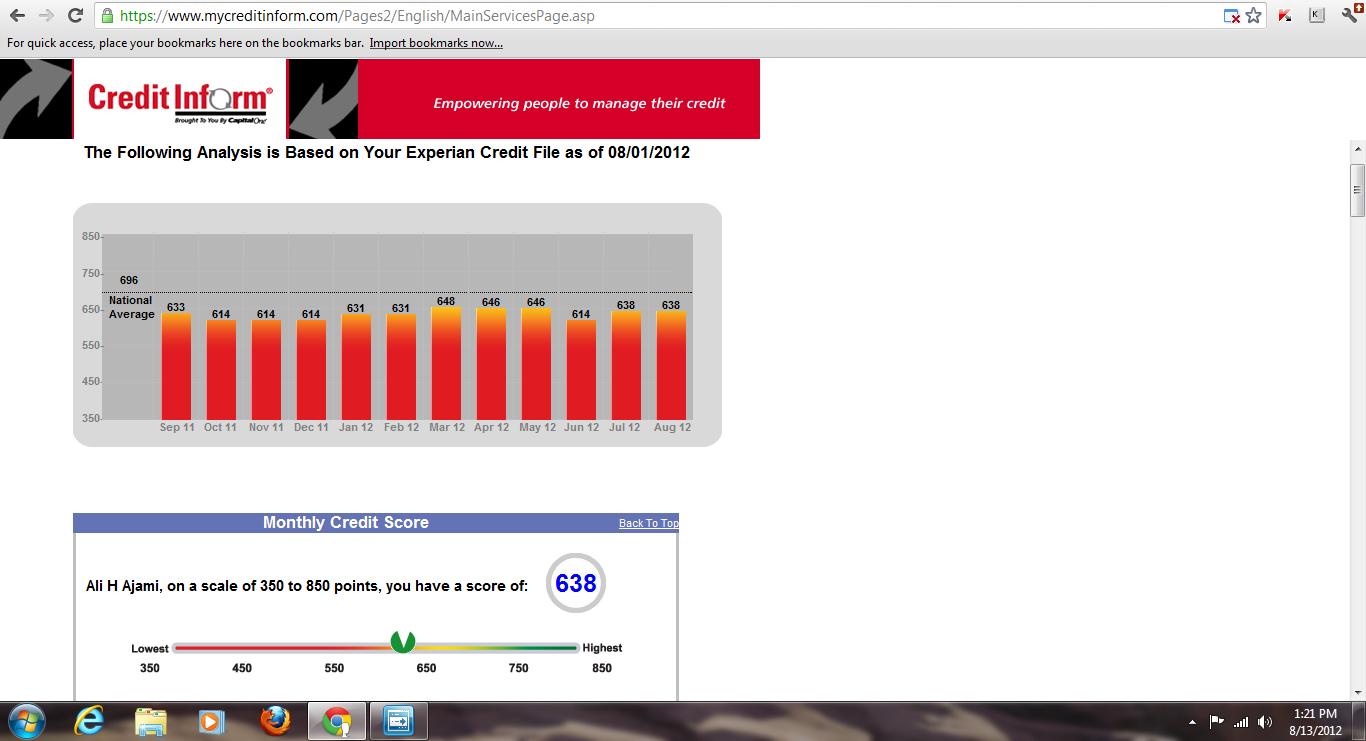mycreditinform credit score