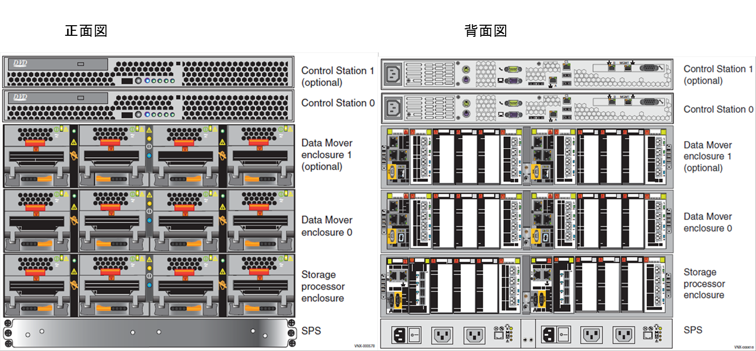 VNX-Unified-file.png