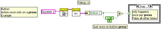 LabVIEW Button Toggle Example