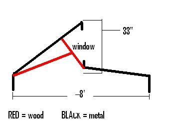 What Download Will Help Design A Steel Wood Clerestory