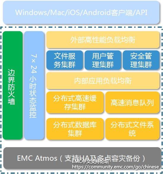 atmos_arch2.jpg