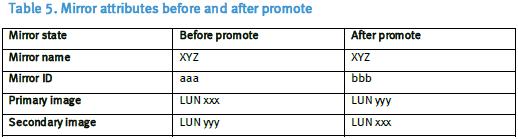 mv.promote.png