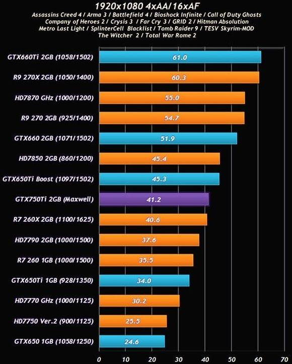 Xps 8300 Amd Firepro W4100 Dell Community