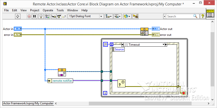 LabVIEW Actor Framework Actor Core