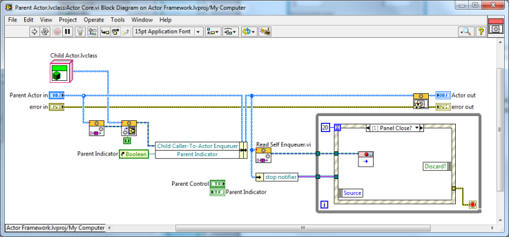 LabVIEW Actor Framework Parent Class Actor Core_2