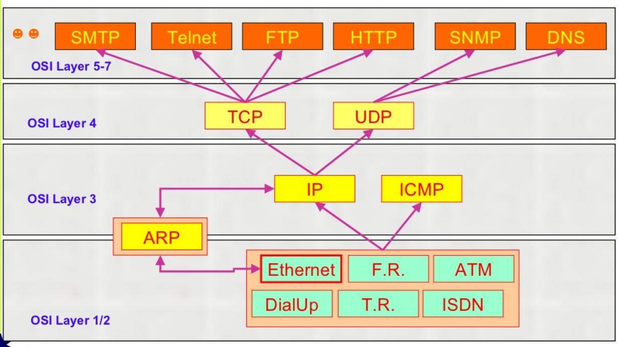 TCPIP.PNG.png
