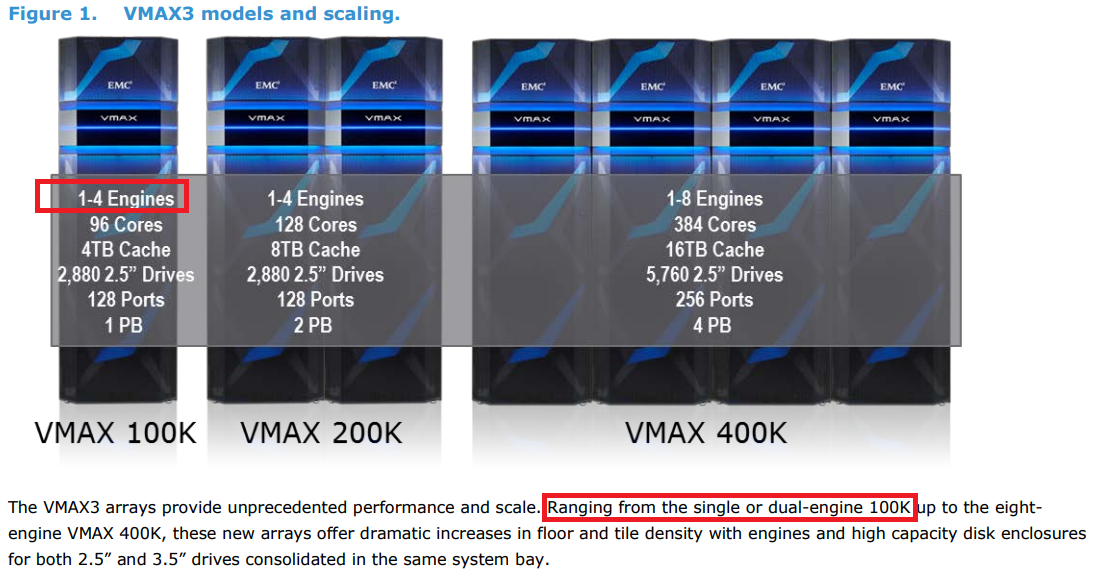 VMAX100K-scale-out.png