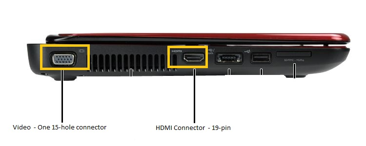 How To Connect Laptop To Crt Tv Dell Community