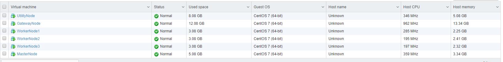VMs on the server EXSI6.5