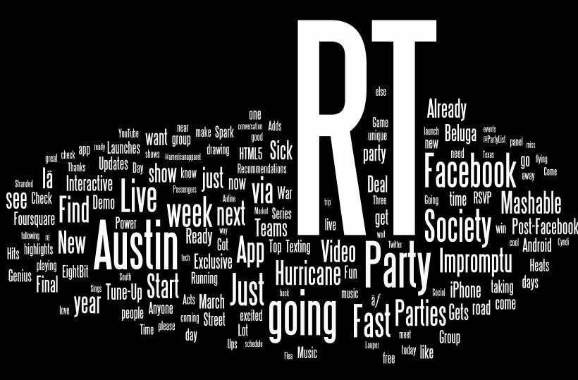 Whos Tweeting for SXSW-3.jpg