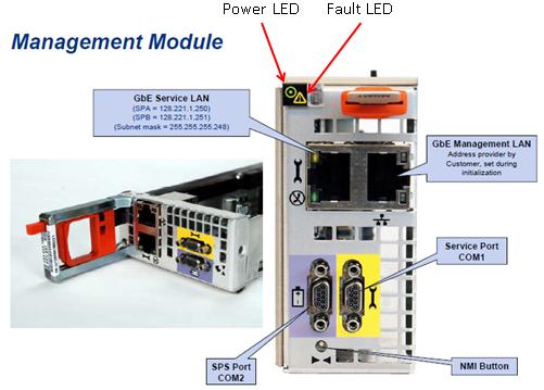CX4-480 Management Module.PNG.png