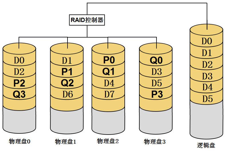 raid6.jpg