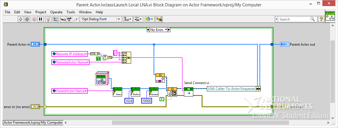 LabVIEW Actor Framework Parent Launch LNA