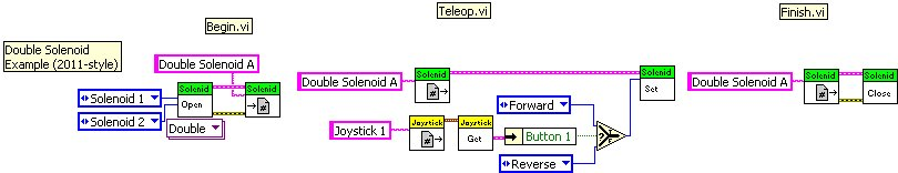 LabVIEW 2011 Double Solenoid Example