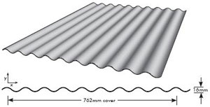Solved CORRUGATED ROOFING Autodesk Community Revit Products