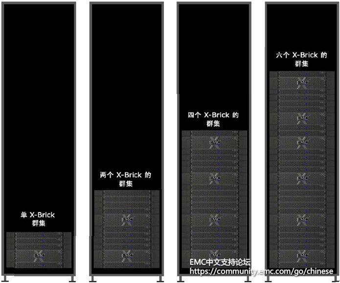 x-bricks_cluster.jpg